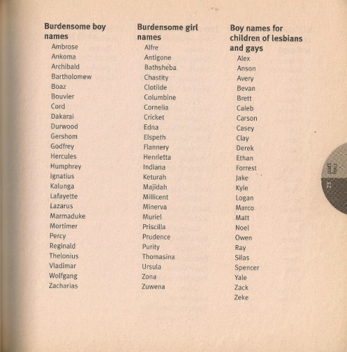 "The book 40,001 best Baby names, published in 2003, includes a lot of fun lists including ""Famous mob names"", ""Girl names teachers can't pronounce"", and ""Boy names for children of lesbians and gays"". Wait, what? I didn't realize homosexual couples had certain names that they had to use. I know some dads that have broken these rules… See more of these ridiculous lists at Awful Library Books"