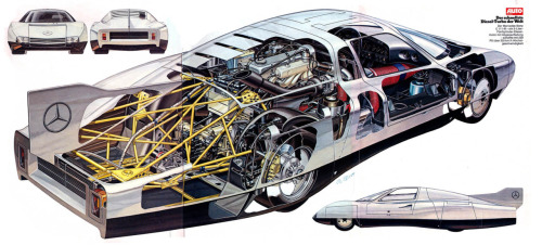 1977-1978 | Mercedes-Benz C111-III | 5 cylindres Turbo Diesel High Resolution