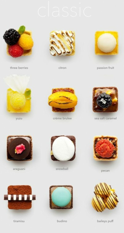 Know your cakes…From trendland