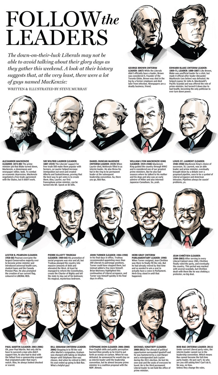 "Follow the leaders: An illustrated, Liberal historyThe National Post's Steve Murray provides an illustrated guide to past and present leaders of Canada's Liberal party.And Murray is giving away this illustration as well: ""Who doesn't want a bunch of old white guys?""Bob Rae puts chill on Liberals' break from old politicsJohn Ivison: It's my bet that many Liberals left the conference with the disconcerting feeling that their enthusiasm for doing politics differently is at odds with the cold, calculating nature of their 63-year-old leader"