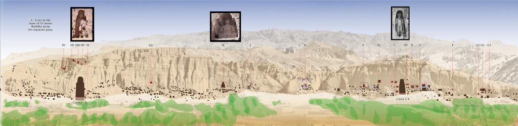 Bamiyan Site Locator The Buddhas of Bamiyan were two 6th century monumental statues of standing buddhas carved into the side of a cliff in the Bamyan Valley in the Hazarajat region of central Afghanistan, situated 230 km (140 mi) northwest of Kabul at an altitude of 2,500 meters (8,202 ft). Built in 507 AD, the larger in 554 AD, the Buddhas represented the classic blended style of Gandhara