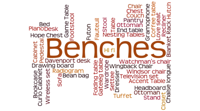 A Wordle of different types of furniture, from http://en.wikipedia.org/wiki/List_of_furniture_types. I used a brown-based color scheme and a somewhat wider font. It also sort of looks like it has legs. How's this? Text: [[MORE]] Wardrobe :1 Dresser :1 Cabinet :1 Closet :1 Chest :1 Bookcase :1 Pantry :1 Hutch :1 Stand :1 Bean bag :1 Benches :5 Chair :1 Chaise longue :1 Couch :1 Fauteuil :1 Footstool :1 Love seat :1 Ottoman :1 Recliner :1 Settee :1 Sofa :1 Stool :1 Tuffet :1 Watchman's chair :1 Windsor chair :1 Wingback Chair :1 Accent Table :1 Blanket Rack :1 Coffee table :1 Curio Cabinet :1 Desk :1 Davenport desk :1 Drawing board :1 End table :1 Folding table :1 Game Table :1 Gateleg table :1 Hope Chest :1 Nesting Tables :1 Ottoman :1 Pedestal :1 Table :1 Bed :1 Headboard :1 Futon :1 Gramophone :1 Hi fi :1 Piano :1 Radiogram :1 Television set :1 Wireless set :1
