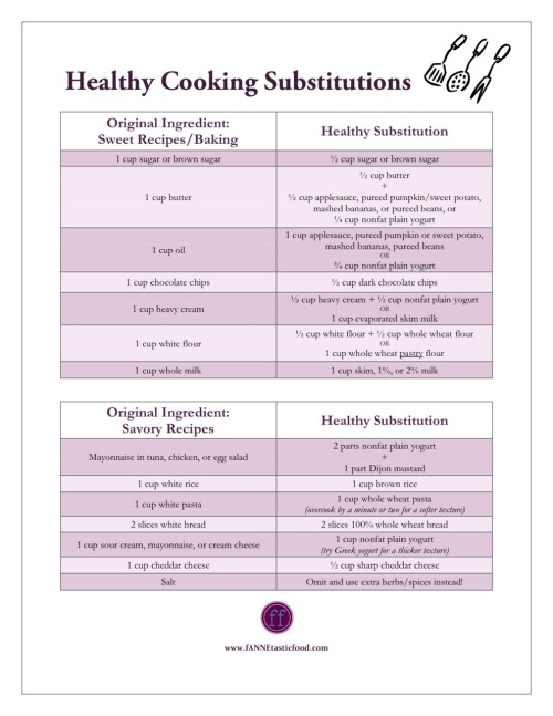 skinnywebsite:  How to Make a Recipe Healthier! Source