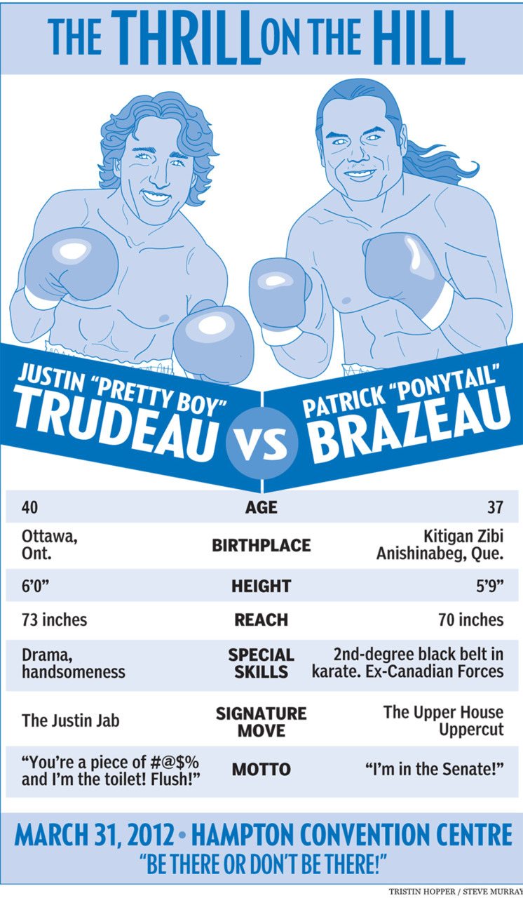 "Rivals Justin Trudeau and Senator Patrick Brazeau facing off in charity boxing boutLiberal MP Justin Trudeau and Conservative Senator Patrick Brazeau have sparred on Twitter, but on March 31, the two will fight for real in the ring.The boxing match is part of Fight for the Cure, an annual gala featuring matches between ""white-collar"" Ottawans such as CTV anchor Terry Marcotte and lobbyist Walter Robinson, who fought last year. All proceeds go toward increasing ""survivorship"" among cancer patients in the Ottawa region.Mr. Trudeau received training as a boxer in his youth, although he has never employed his skills in the ring. ""He really wanted to see if he could compete properly,"" said Rob Imbeault, one of the event organizers."