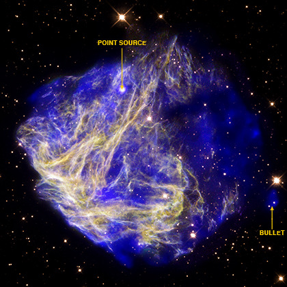 wake-up-n-live:  The aftermath of a supernova explosion in the Large Magellanic Cloud.  http://protostarmonsite.blogspot.com/