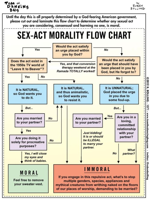 Sex-Act Morality Flow Chart for morality-impaired Republicans