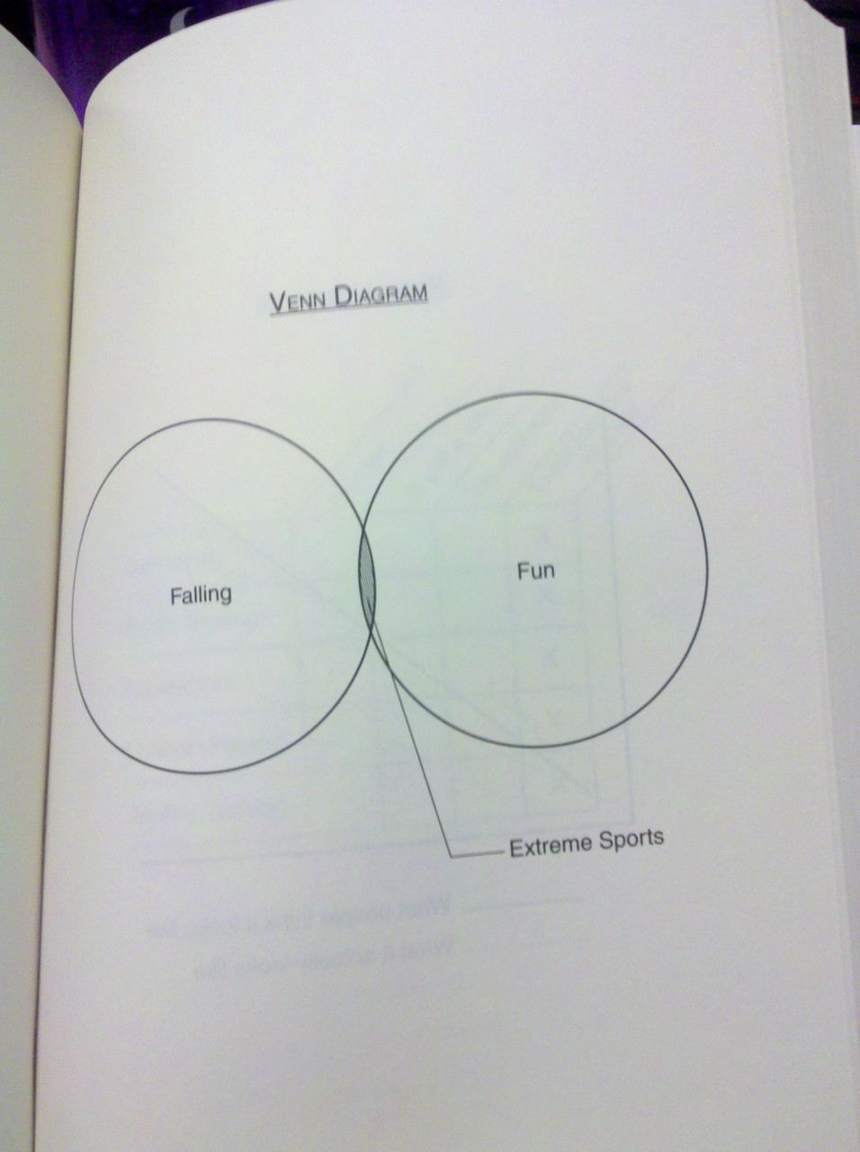 nweez:  accurate. from This Is A Book by Demetri Martin.  Precisely.
