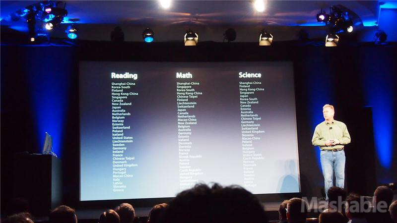 This is How Apple Changes Education, Forever Lance Ulanoff, mashable.com Apple's plan to bring iPad text­books to schools across Amer­i­ca and around the world via iBooks 2 and iBooks Author is noth­ing short of a rev­o­lu­tion. It could mean the end of giant, overused dog-eared vol­umes jammed into bulging back­packs…