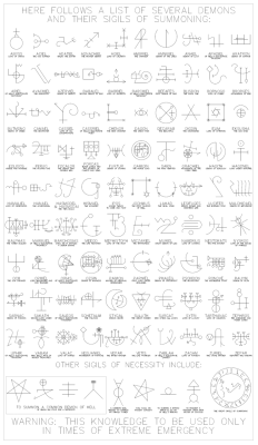 """Demons and Their Sigils of Summoning""."
