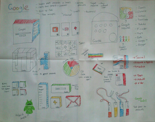 Some visual ideas for the Google brief from today's lesson. The brief states simple and friendly, quirky but not whacky.  This should be reflected in both the packaging design and copy. I'm focusing on the design first and text later (which will mostly be copied from the google sites). I looked at how products could be bundled together but also work as individuals. The best ideas were puzzle related and also a scientific one. Google products are represented by coloured 'chemicals' in test tubes that should be mixed to get a reaction…