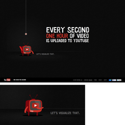 youtube users are now uploading one hour of video per second. wait, huh? every 1 second (tick), an entire hour of video gets uploaded. wow. working with the lovely ben tricklebank (founder, ceo and dog walker of punk & butler), i created the illustrations for www.onehourpersecond.com and the accompanying promotional video. overall, a wonderful breakneck project for the fine people at youtube and google. credits creative: google data arts team + punk & butler production: punk & butler / illustration: alex eben meyer / copywriting: charlie short / animation: this is his / development: use all five / sound: mophonics —- update: the promo video hit 500,000+ views, hot crap! some great writeups from creative review, flowing data, and drawn (among many others!). thanks everyone.   Original Article