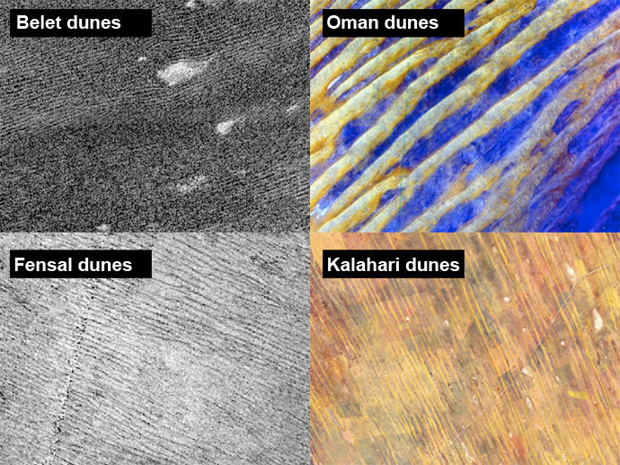 Dunes cover a large area of Saturn's moon Titan, equivalent to the surface area of the United States.  Recent analysis reveals that the size of these dunes are affected by latitude and altitude. (via Cassini Solstice Mission: Cassini Sees the Two Faces of Titan's Dunes)