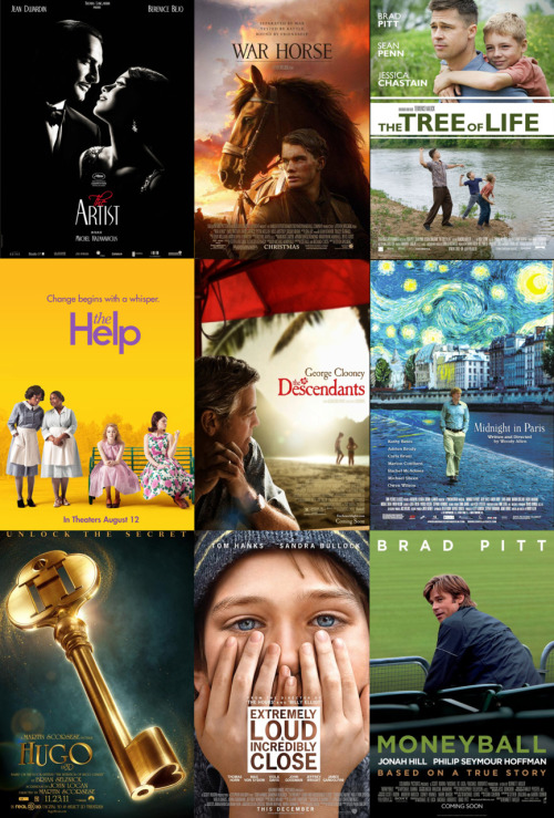 "2012 Oscar Nominations Are Here! The 2012 Oscar nominations were announced early this morning and with them came a few surprises, but we'll get to those in a second. First, Meryl Streep, George Clooney, Octavia Spencer and a slew of other great performances were shoe-ins (especially at this point in awards season), but a couple wild cards made the cut. Please welcome Jonah Hill and Melissa McCarthy to the group! Hi Jonah, hi Mellisa. In all seriousness, these two deserved nominations for their roles in Moneyball and Bridesmaids (respectively), but its great when the academy recognizes these performances even when their outside the normal lines of the coloring book pages.  Read on for the full list of nominees for the 84th annual Academy Awards; the Billy Crystal-hosted ceremony airs on ABC on Feb. 26. BEST PICTURE ""The Artist"" ""The Descendants"" ""Extremely Loud & Incredibly Close"" ""Hugo"" ""Midnight in Paris"" ""The Help"" ""Moneyball"" ""War Horse"" ""The Tree of Life"" BEST ACTOR Demian Bichir, ""A Better Life"" George Clooney, ""The Descendants"" Jean Dujardin, ""The Artist"" Gary Oldman, ""Tinker Tailor Soldier Spy"" Brad Pitt, ""Moneyball"" BEST ACTRESS Glenn Close, ""Albert Nobbs"" Viola Davis, ""The Help"" Rooney Mara, ""The Girl With the Dragon Tattoo"" Meryl Streep, ""The Iron Lady"" Michelle Williams, ""My Week With Marilyn"" BEST SUPPORTING ACTOR Kenneth Branagh, ""My Week With Marilyn"" Jonah Hill, ""Moneyball"" Nick Nolte, ""Warrior"" Christopher Plummer, ""Beginners"" Max Von Sydow, ""Extremely Loud & Incredibly Close"" BEST SUPPORTING ACTRESS Berenice Bejo, ""The Artist"" Jessica Chastain, ""The Help"" Melissa McCarthy, ""Bridesmaids"" Janet McTeer, ""Albert Nobbs"" Octavia Spencer, ""The Help"" BEST DIRECTOR Woody Allen, ""Midnight in Paris"" Michel Hazanavicius, ""The Artist"" Terrence Malick, ""The Tree of Life"" Alexander Payne, ""The Descendants"" Martin Scorsese, ""Hugo"" BEST ORIGINAL SCREENPLAY Woody Allen, ""Midnight in Paris"" JC Chandor, ""Margin Call"" Asghar Farhadi, ""A Separation"" Michel Hazanavicius, ""The Artist"" Kristen Wiig and Annie Mumolo, ""Bridesmaids"" BEST ADAPTED SCREENPLAY Alexander Payne, Nat Faxton, Jim Rash, ""The Descendants"" John Logan, ""Hugo"" George Clooney, Grant Heslov, Beau Willimon, ""The Ides of March"" Aaron Sorkin, Steven Zaillian, Stan Chevren ""Moneyball"" Bridget O'Connor, Peter Straughn, ""Tinker, Tailor, Soldier, Spy"" BEST ANIMATED FEATURE ""A Cat In Paris"" ""Chico & Rita"" ""Kung Fu Panda 2"" ""Puss in Boots"" ""Rango"" BEST FOREIGN FEATURE ""Bullhead"" ""Footnote"" ""In Darkness"" ""Monsier Lazhar"" ""A Separation"" BEST ART DIRECTION ""The Artist"" ""Harry Potter and the Deathly Hallows Part 2"" ""Hugo"" ""Midnight in Paris"" ""War Horse"" BEST CINEMATOGRAPHY ""The Artist"" ""The Girl With the Dragon Tattoo"" ""Hugo"" ""The Tree of Life"" ""War Horse"" BEST COSTUME DESIGN ""Anonymous""  ""The Artist"" ""Hugo""  ""Jane Eyre"" ""W.E."" BEST DOCUMENTARY (FEATURE) ""Hell and Back Again""  ""If a Tree Falls: A Story of the Earth Liberation Front""  ""Paradise Lost 3: Purgatory""  ""Pina""  ""Undefeated"" BEST DOCUMENTARY (SHORT) ""The Barber of Birmingham: Foot Soldier of the Civil Rights Movement""  ""God Is the Bigger Elvis""  ""Incident in New Baghdad""  ""Saving Face""  ""The Tsunami and the Cherry Blossom"" BEST FILM EDITING ""The Artist"" ""The Descendants"" ""The Girl with the Dragon Tattoo""  ""Hugo""  ""Moneyball"" Best MAKEUP ""Albert Nobbs"" ""Harry Potter and the Deathly Hallows Part 2""  ""The Iron Lady"" BEST MUSIC (ORIGINAL SCORE) ""The Adventures of Tintin""  ""The Artist"" ""Hugo""  ""Tinker Tailor Soldier Spy""  ""War Horse"" BEST MUSIC (ORIGINAL SONG) ""Man or Muppet"" from ""The Muppets"" Music and Lyric by Bret McKenzie ""Real in Rio"" from ""Rio"" Music by Sergio Mendes and Carlinhos Brown Lyric by Siedah Garrett BEST SHORT FILM (ANIMATED) ""Dimanche/Sunday""  ""The Fantastic Flying Books of Mr. Morris Lessmore""  ""La Luna"" ""A Morning Stroll"" ""Wild Life"" BEST SHORT FILM (LIVE ACTION) ""Pentecost""  ""Raju""  ""The Shore""  ""Time Freak"" ""Tuba Atlantic"" BEST SOUND EDITING ""Drive""  ""The Girl with the Dragon Tattoo""  ""Hugo""  ""Transformers: Dark of the Moon""  ""War Horse"" BEST SOUND MIXING ""The Girl with the Dragon Tattoo""  ""Hugo""  ""Moneyball""  ""Transformers: Dark of the Moon""  ""War Horse"" BEST VISUAL EFFECTS ""Harry Potter and the Deathly Hallows Part 2""  ""Hugo""  ""Real Steel""  ""Rise of the Planet of the Apes""  ""Transformers: Dark of the Moon"""