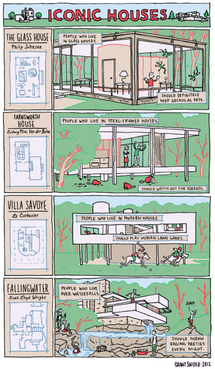 "incidentalcomics:  Iconic Houses ""People who live over waterfalls should throw raging parties every night."" Bonus points for floorplans as well."