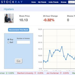 This virtual stock market essentially creates a barometer of what's popular at any given moment.