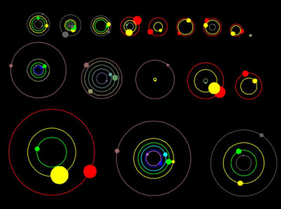 onthechanggang:  nevver:  11 New Planetary Systems  Hell yeah: SPACE