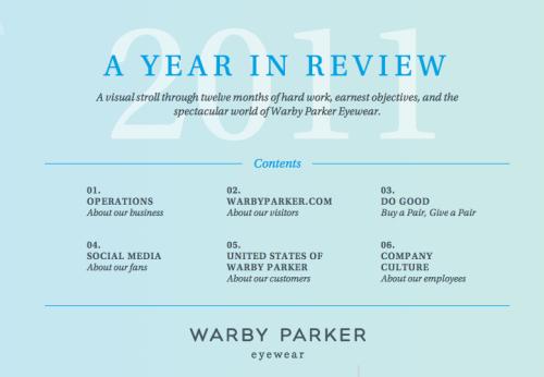 Stuff we love: The Warby Parker Annual Report