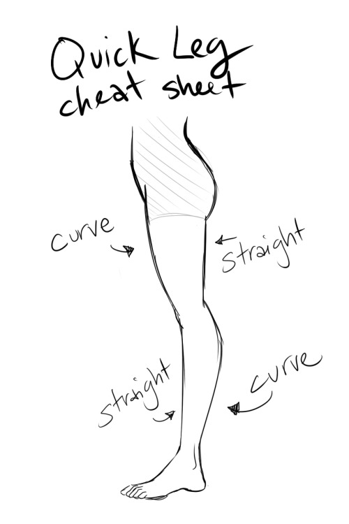 yunyin:  Cheat-sheet for drawing girl legs sideways.  This is mostly from my own observation, and using the straight/curve principal for appeal in drawing.