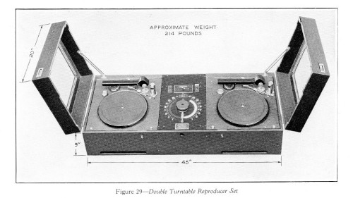 (via retro vintage modern hi-fi: Western Electric Systems 1931)