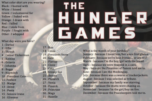 peeta-everdeen:  I kissed Gale because I'm the girl with the bread. I'm okay with this. I fought with Plutarch because I was selected as tribute.   I stole from President Snow because there was a swarm of trackerjackers.