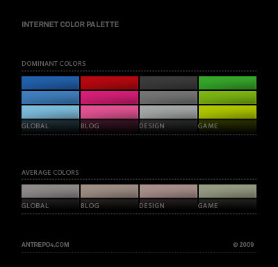 magentalabs:  What is the color of the internet?