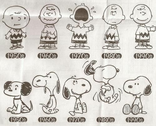 Peanuts - The Evolution