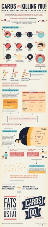 (via Design and Type / #infographic)