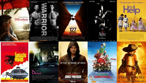 Top 10 Films from January, 2012 (Excluding re-watched films) Total watched this month: 29 (19 new) The Descendants 5/5 Warrior 5/5 127 Hours 5/5 The Artist 4.5/5 The Help 4.5/5 Fantastic Voyage 4/5 Drive 4/5 Mission Impossible: Ghost Protocol 4/5 Arthur Christmas 4/5 Puss In Boots 3.5/5