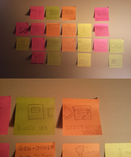 "gamestorm:   ""This is how I map out ideas when working on a new project. These in particular are for a project called 'Scary Monsters', there's only a few here now, but these will likely fill the wall.""  Submitted by Ryne Pender."