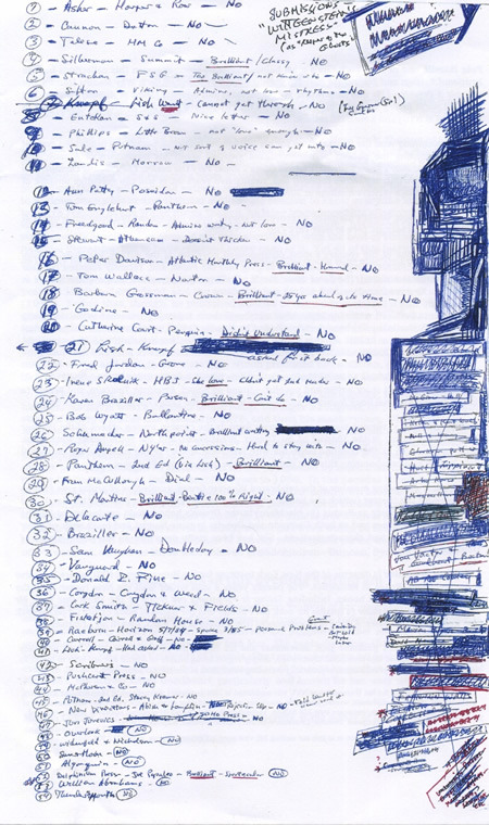"mythologyofblue:  David Markson's list of the rejections of Wittgenstein's Mistress, from the back of the program of the memorial service at NYU's NY Institute for the Humanities. [the number is 54]  David Foster Wallace later called it ""pretty much the high point of experimental fiction in this country."" (Vanishing Point is also incredible.)"