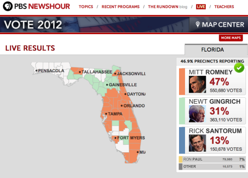 Mitt Romney wins Florida Republican Primary.
