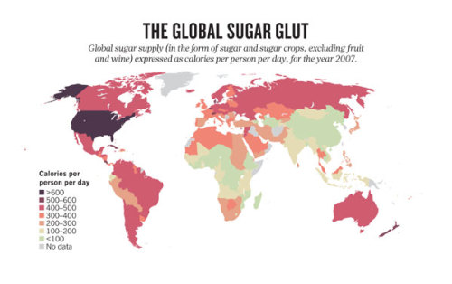 Sugar consumption in Japan is the lowest among the developed countries. US, on the other hand, the highest.