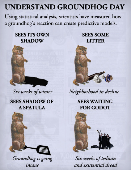 Understand Groundhog Day