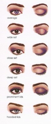 createthislookforless:  Eye Illustration via Pinterest