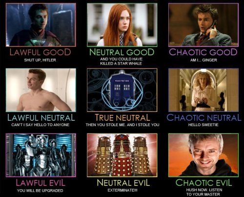 *Doctor Who - Alignments (source:reddit)*