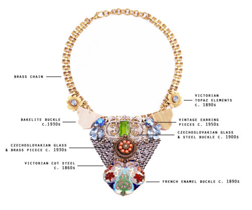 Anatomy of a necklace