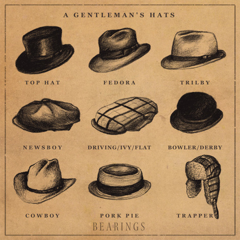 randomrelevance:  Which do you favor?  Trilby babyyyy…all the way… :P