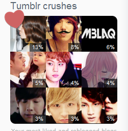 Tumblr crush of 4th feb 2012 ♥