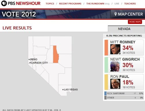 The Nevada Caucus results are starting to come in. Follow along in this live map all night: http://www.pbs.org/newshour/vote2012/map/live.html Other places to follow Nevada election news: The New York Times The Huffington Post Las Vegas Sun Reno Gazette-Journal @NVGOP Fox News Indecision (Comedy Central- just cause) Are you following the results? What resources would you add?