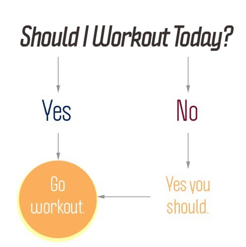just take 30 minutes out of ALL DAY. you can do it.