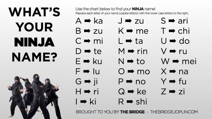 What's your NINJA name?