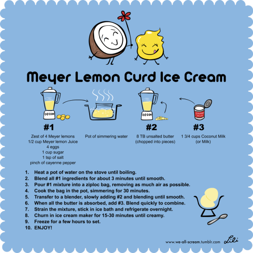 Recipe Source: Ideas In Food  The original recipe calls for milk but I used coconut milk instead, with a blessing from the chefs. :)