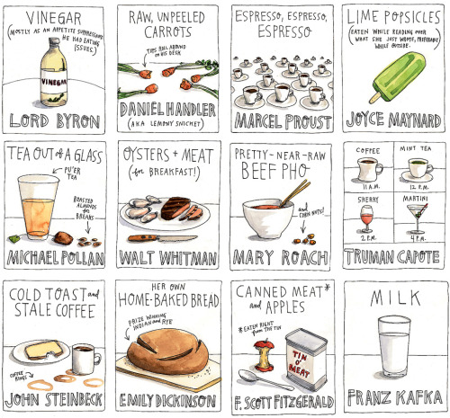 bookobsessed:  Favorite Snacks of Great Writers From NY Times Sunday Book Review Art by Wendy Macnaughton    The only one that makes any damn sense is home baked bread.  And 2 PM Sherry, here's looking at you, Capote.