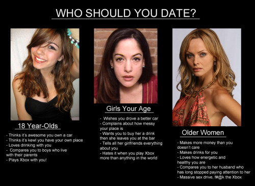 Who should you date ?