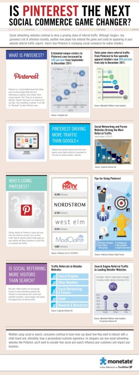 It is addictive! locobunny:  Infographic: Pinterest, The next social commerce game changer?