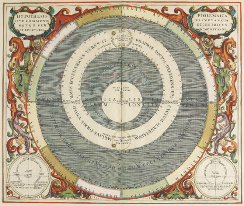 mythologyofblue:  Hypothesis Ptolemaica showing the planetary motions in eccentric and epicyclical orbits, 1661