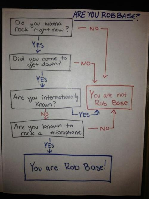 egotripland:  Rob Base Flow Chart. Source unknown. :(