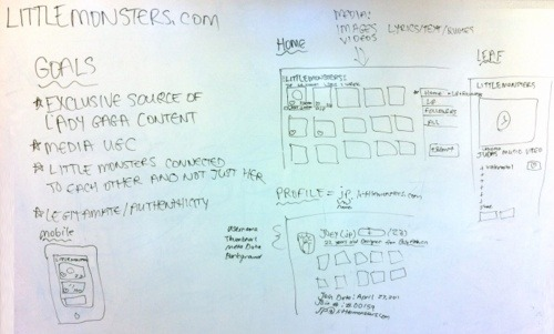 A whiteboard sketch, c. April 2011, by Joey Primiani, envisioning a new type of community platform