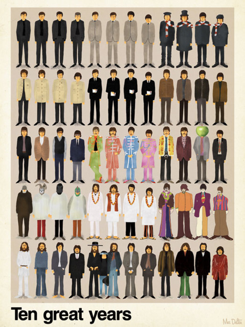 beeeeeatles:  The Beatles Eras.