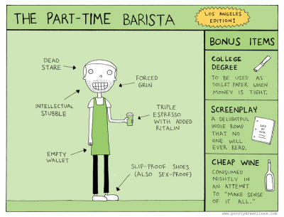 Hilarious - the typical part-time barista by I Waste So Much Time